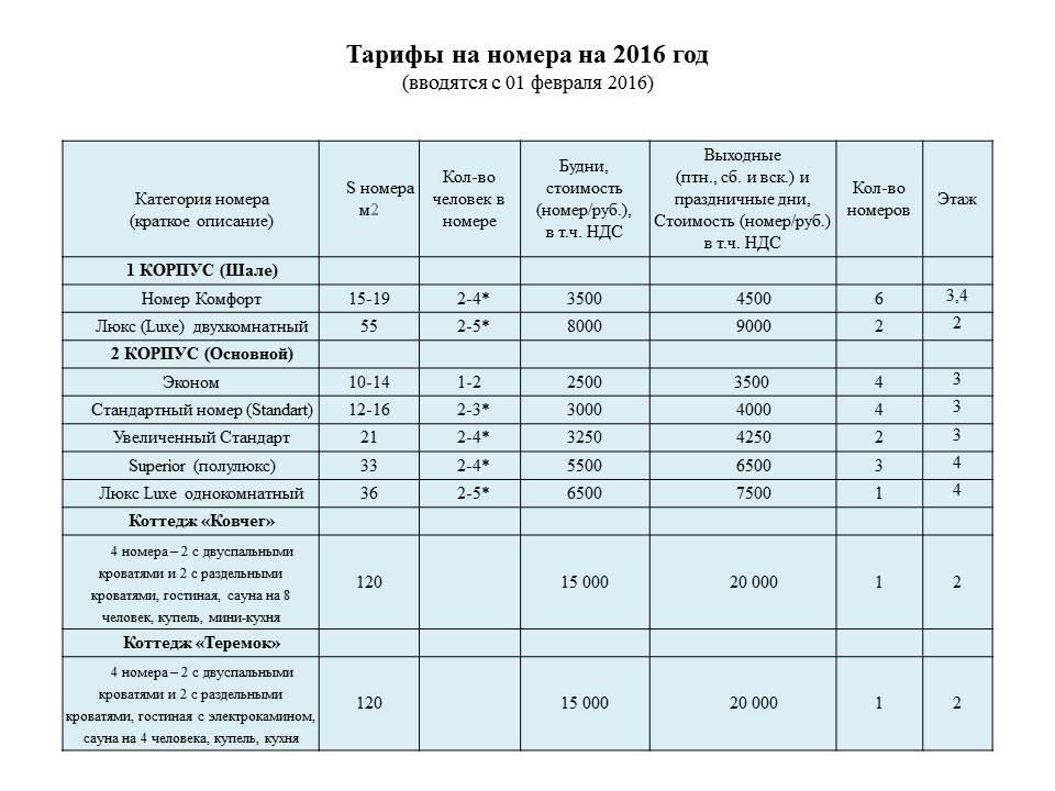 tarifyi-2016-2